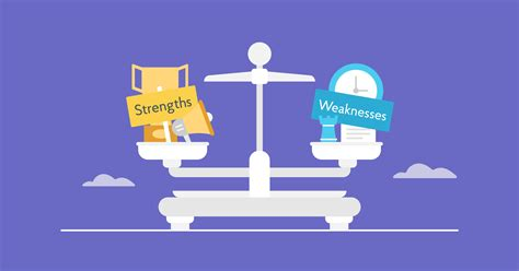 22+ Strengths and Weaknesses for Job Interviews [2020 Best
